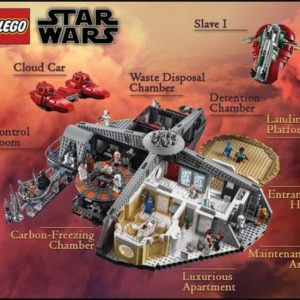 LEGO Star Wars Cloud City Set